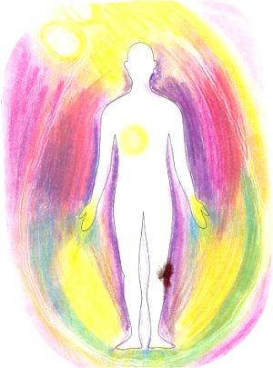 The aura around the human body